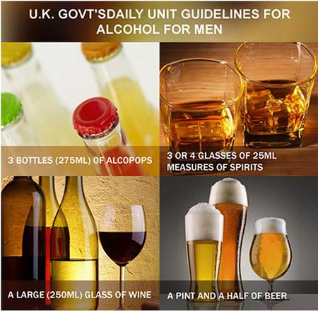 Health Guidelines uk
