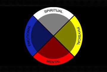 Health - Mental, Physical and Spiritual