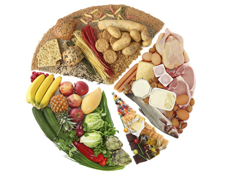 foods-after-childbirth